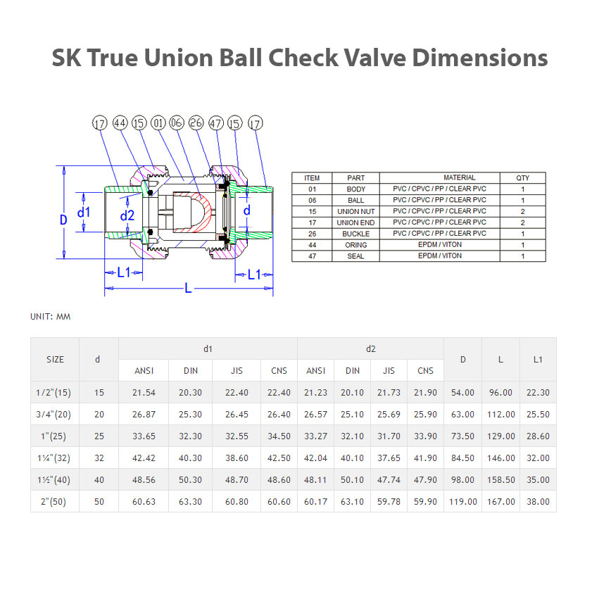1 1 2 Quot Cpvc Ball Check Valve Sk Ctubc T 015 Threaded