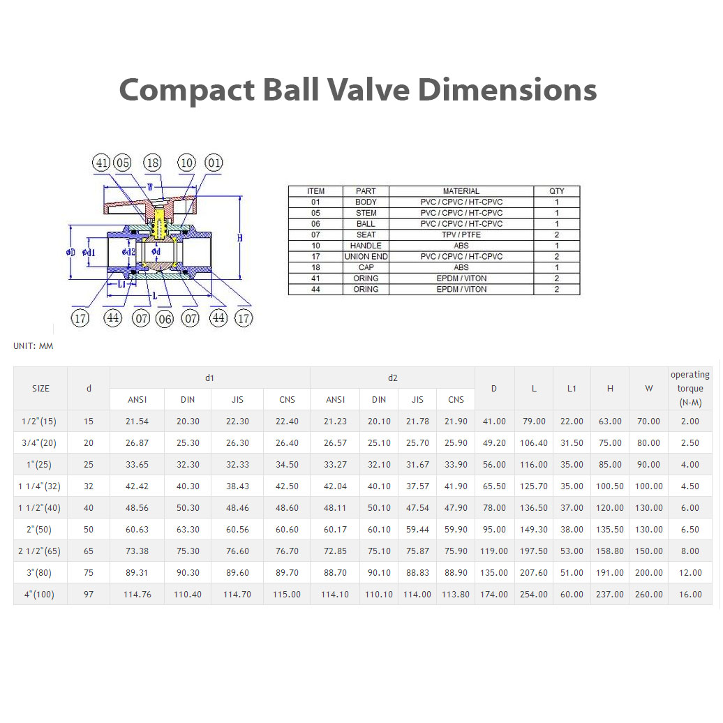 Buy 1 2 Quot Pvc Compact Ball Valve Threaded Gray Deluxe
