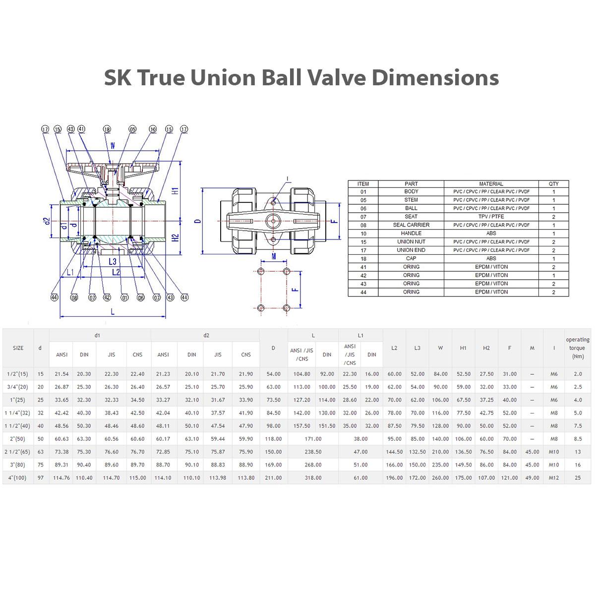 1 1 2 Quot Cpvc True Union Ball Valve Sk Ctubv S 015 Buy Online