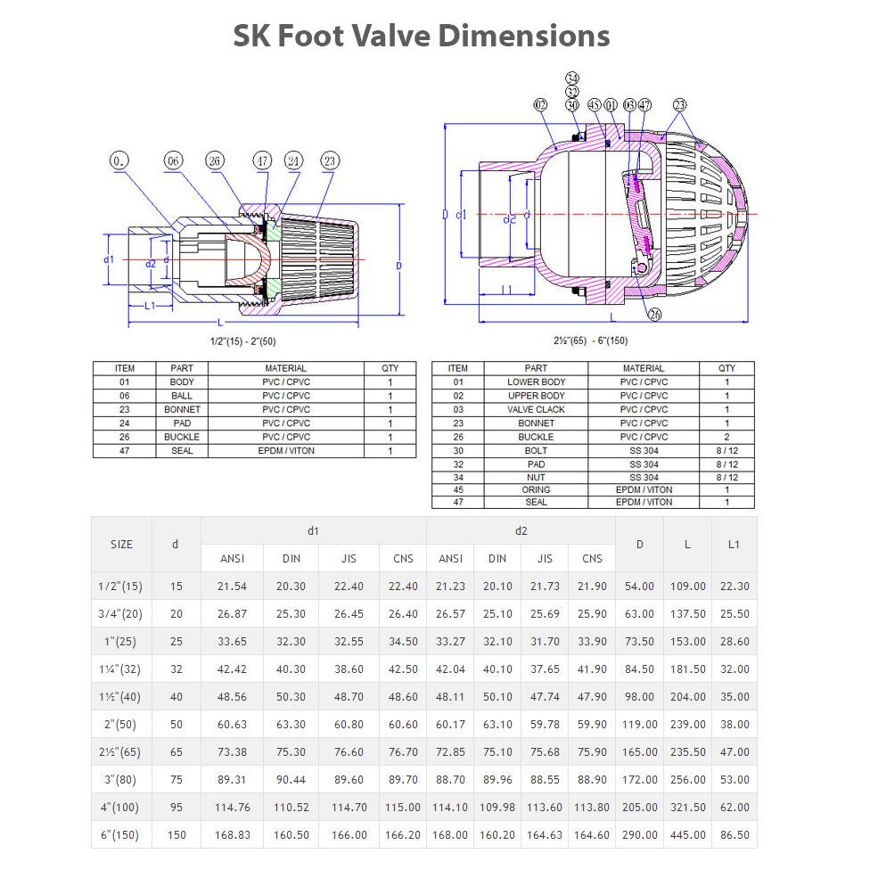 1 1 4 pvc foot valve sk fv 012 buy online at low prices. Black Bedroom Furniture Sets. Home Design Ideas