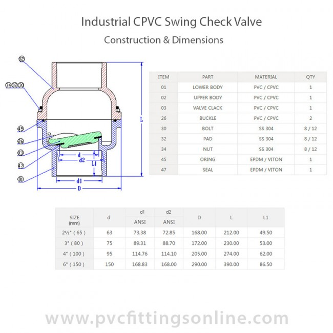 Quot cpvc industrial swing check valve flanged buy online