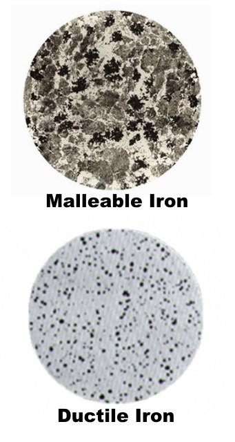 malleable vs ductile iron a comparison of malleable and ductile iron
